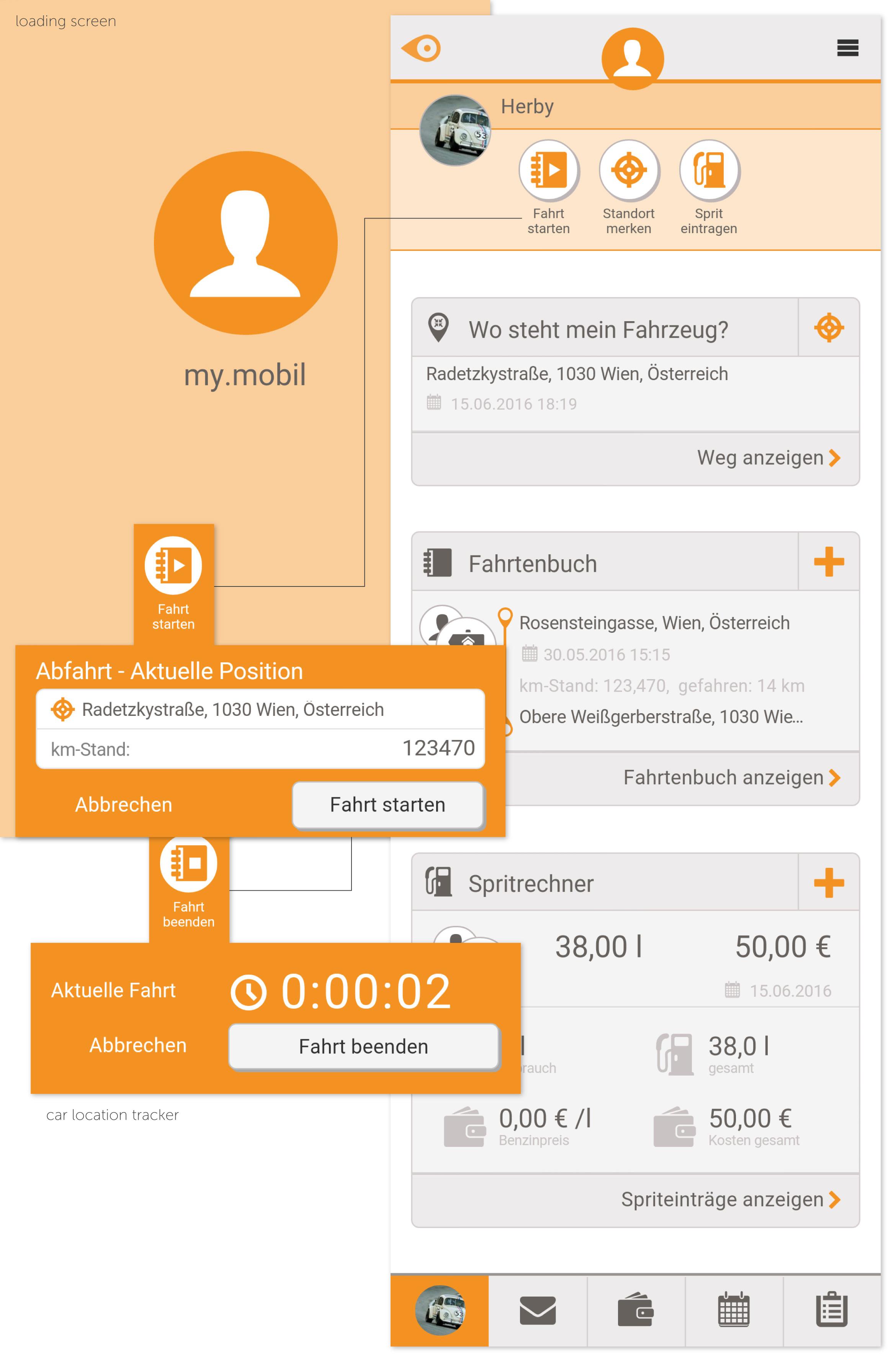 mobito-app-mymobil-UI-UX